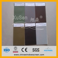Factory supply high quality 1.5mm security door screen mesh/stainless steel printing mesh plain weave