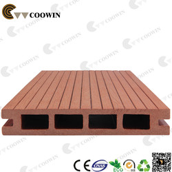 WPC composite decking reviews for Coowin