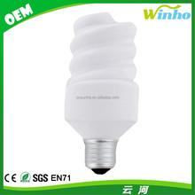Winho Fluorescent Lightbulb Stress Ball