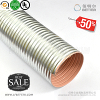 "HOT SALE 1"" GI flexible conduit electronic teeth joint pipe"