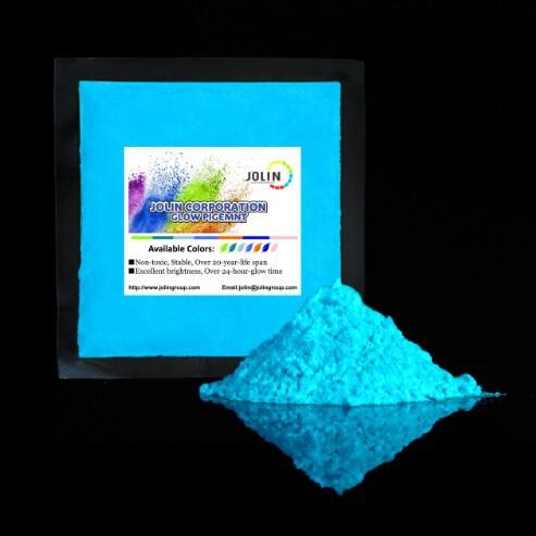 Photoluminescent powder