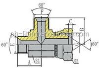 Stainless Steel Series CB Fittings