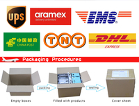 TNT express rates for USB Flash Drives---Skype:bonmedjojo