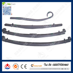 60Si2Mn leaf spring used for the suspension inwheeled vehicles