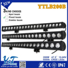 Smart led daylight 200w 30degree spot/60 degree flood led car headlight kit offroad led working light