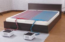 TV shopping cooling and heating mattress