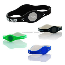 Negative Ions Power Bands