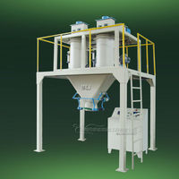 new hilgh quality rubber ingredient filler