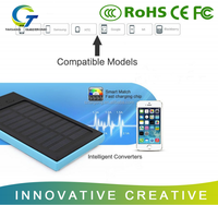 12000 mAh solar power warehouse,give more and extra power to your mobile phone