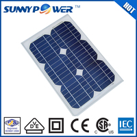 700v 17w pm Monocrystalline low price mini solar panel for sale