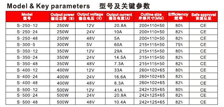 Transformer Power Supply Ce Rohs Approved Psu Constant Voltage Smps ...