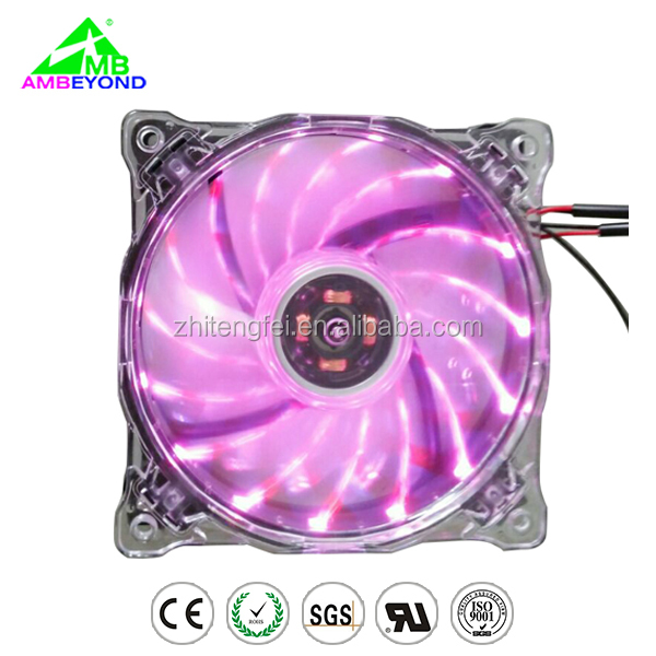 how to change colour of fan case