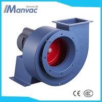 CF series 1050Pa~800Pa 300w electric ventilation Turbine centrifugal fan price