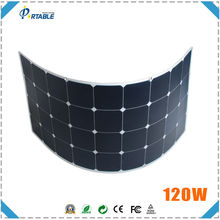 hottest 18V 120w poly solar panel for car battery