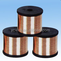 cable manufacturer, electrical wiring , electrical house wiring