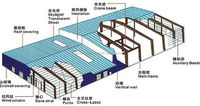 Professional design prefabricated light steel structure warehouse drawings building plans