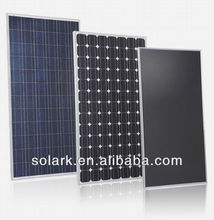 100Watt Polycrystalline Solar Panel powered byTaiwan solar cell to Brazil,Argentina,Chile,Mexico