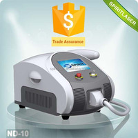 Super Fast Color Touch Screen Logo Customized 10HZ Laser Tattoo Removal Treatment