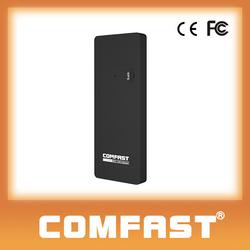 Super High Power 1750Mbps 2.4GHz/5.8Ghz Wireless USB Adapter, RT8814 Chipset USB WiFi Network Card CF-917AC