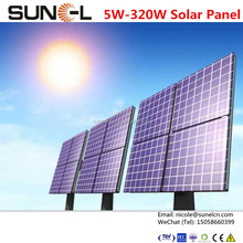 Solar pv modules from 5w to 320w With Outlet catalogue
