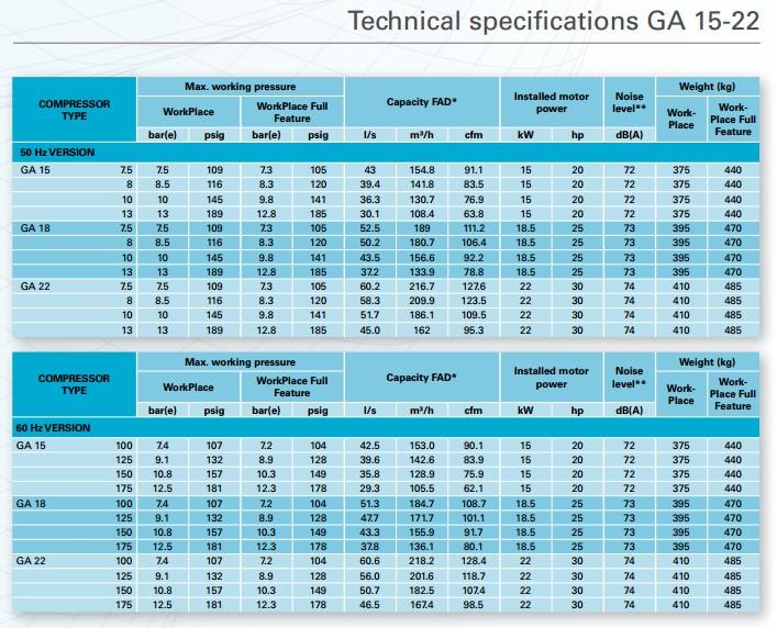 pdf size compressor to 50kb