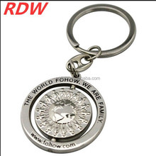 2015 RDW Personalized Round Shape Blank Metal Keychain custom round shaped metal souvenir keychain
