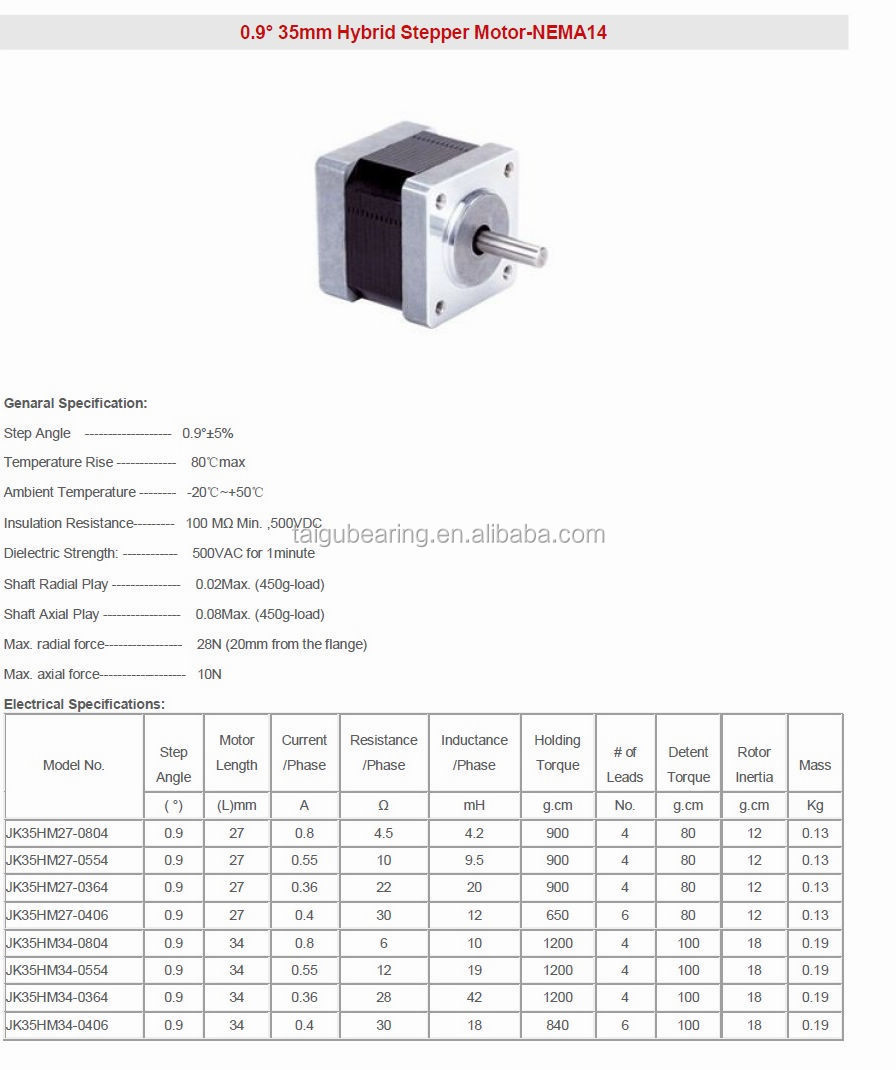 42hm40-1206 with hollow shaft stepper motors