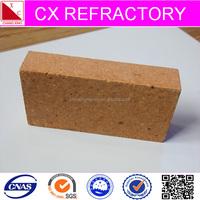 heat resistant fireclay brick in refractory