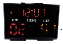 Basketball scoreboard IN CHINA