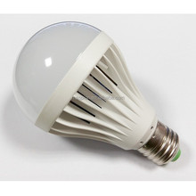 Amazing price!!24W 2014 aviator energy saving led light bulb