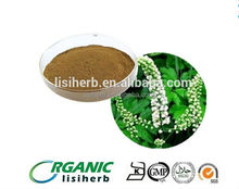 Anti-cancer products herbal black cohosh extract triterpene glycosides