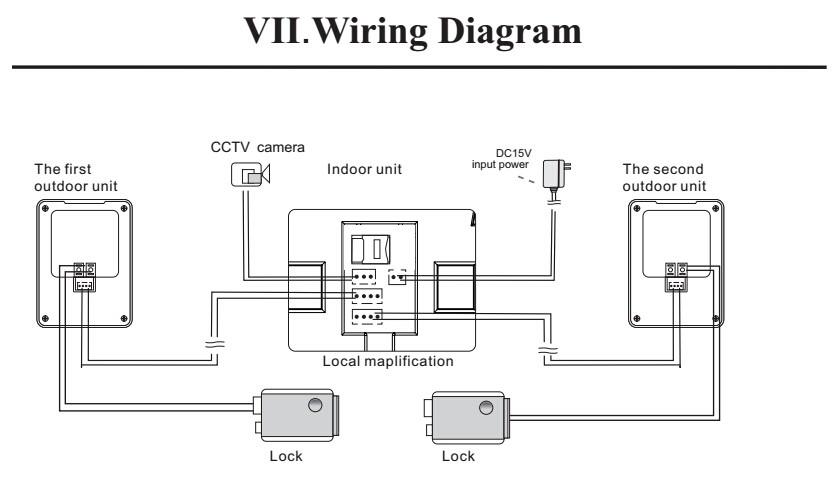 classical design 4 wire 7inch memory video door phone video intercom rh alibaba com Video Door Bell Wireless Video Door Bells