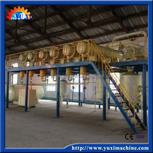 Factory directly sale tyre recycling machine/ tire & rubber pyrolysis machine with CE certification for sale