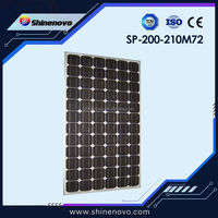 200w Solar Panel 12v with Cheap Price