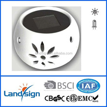 Landsign solar light factor of candle ball solar light