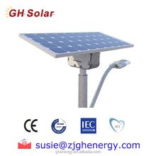 in stock cheaper 100w solar panel