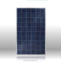 Photovoltaic solar panel from factory
