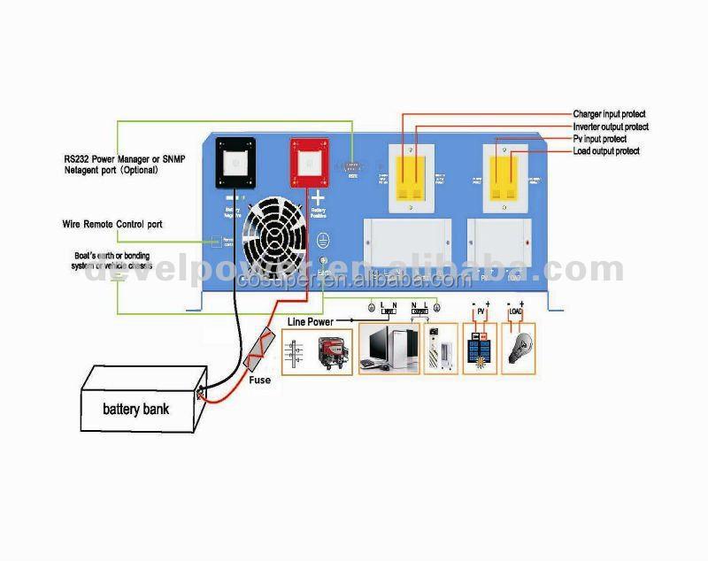 emi wiring diagram with 5000w 12 Volt 220 Volt Inverter 60174543266 on Viewtopic together with 5000W 12 Volt 220 Volt Inverter 60174543266 furthermore Newscontentgeneric together with Speakers as well Kleiner Hai Dim Dim.