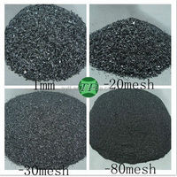 metal Titania Slag powder/supplier Titanium Slag lump