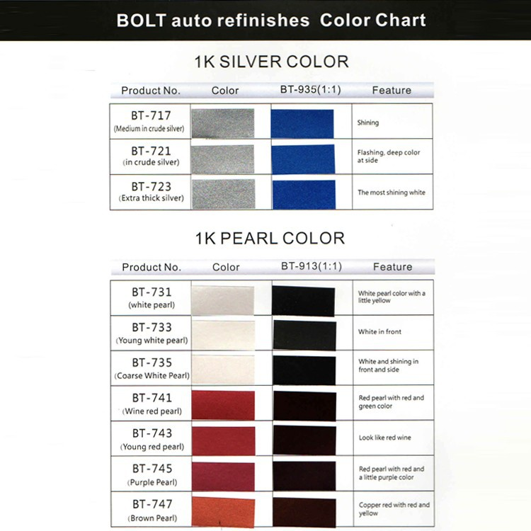 Car Paint Colors 2k Car Spray Paint Colors High Quality