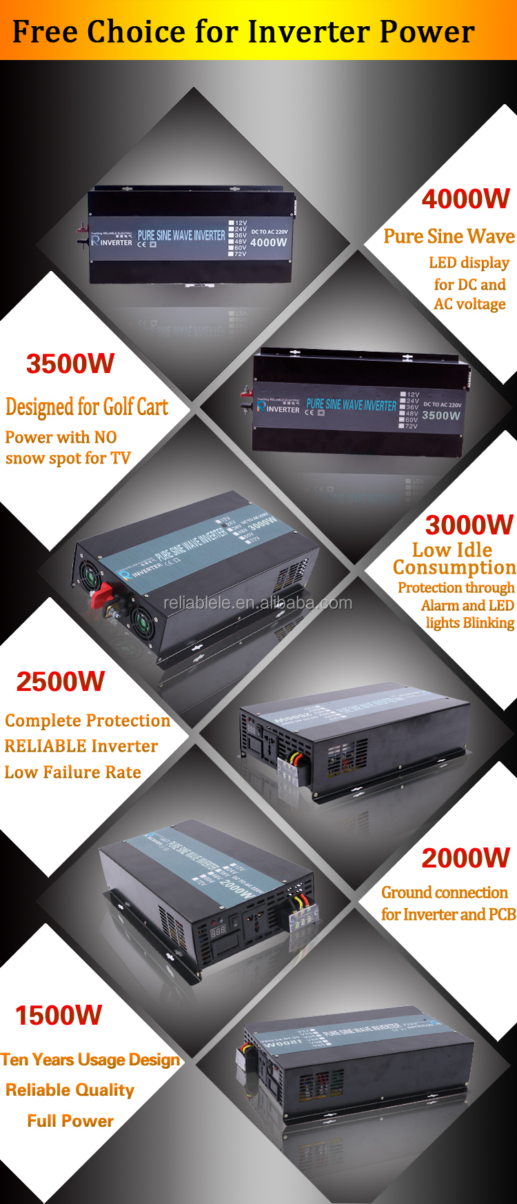 2015 new designed inverter