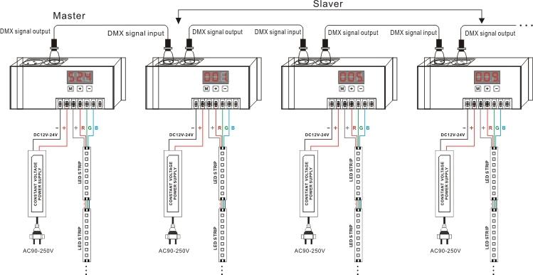 dmx512 wiring diagram lighting diagrams wiring diagram