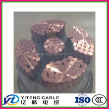 steel tape or steel wire armoured power cable with 1/ 2/ 3/ 4 core PVC/XLPE insulation