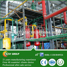 pyrolysis system recycle waste tyre to diesel oil