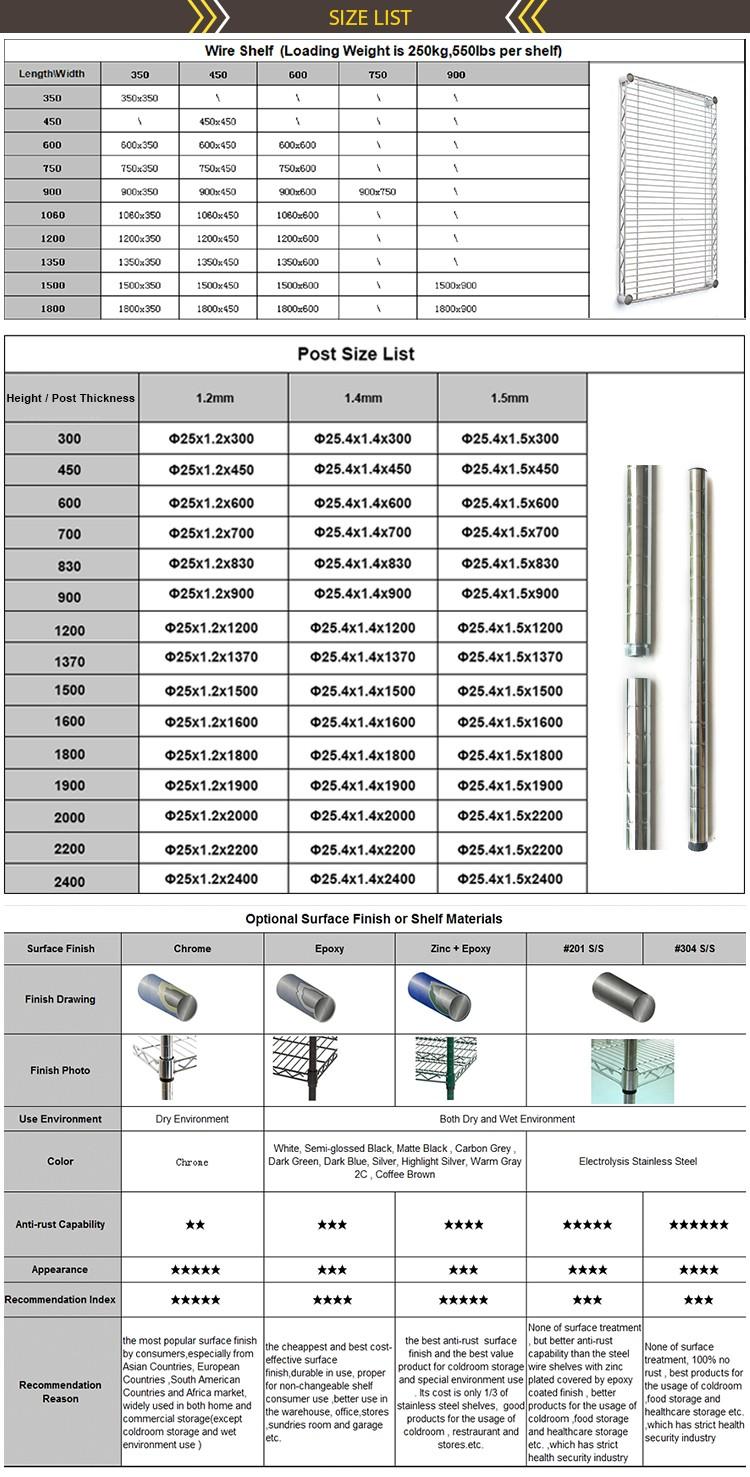 800lbs Тяжелых Коммерческих Хромированной Металлической Проволоки Стеллаж Для Хранения Полка С Одобрением NSF Для 50 Рынке Страны