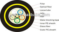 All Dielectric Self-Supporting Fiber optic Cable ADSS