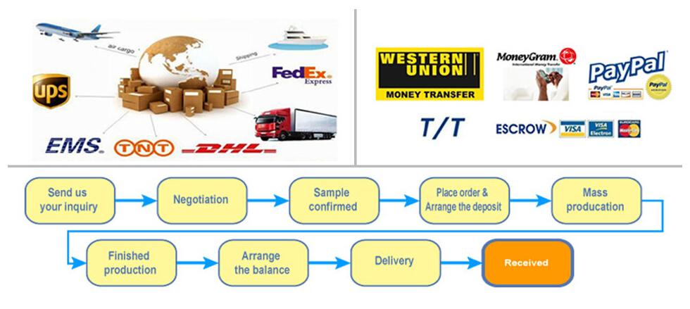 payment & Shippment.jpg