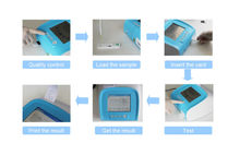 Getein 1100 rapid diagnostic device suitable for hospital clinic and research use