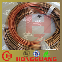 High quality fast shipping C12510 price 1 kg copper