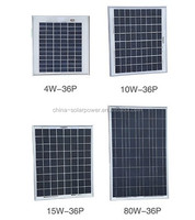 A grade cell factory wholesale best price poly solar panel 25w